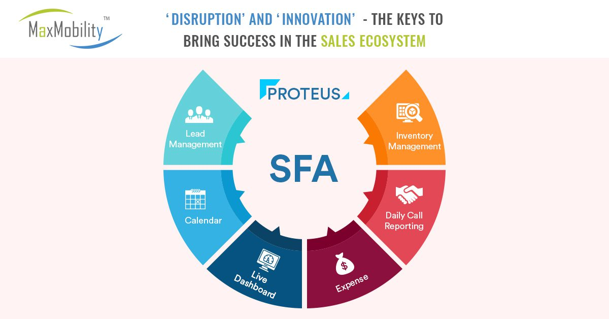Disruption' and 'Innovation' – the keys to bringing success in the sales ecosystem