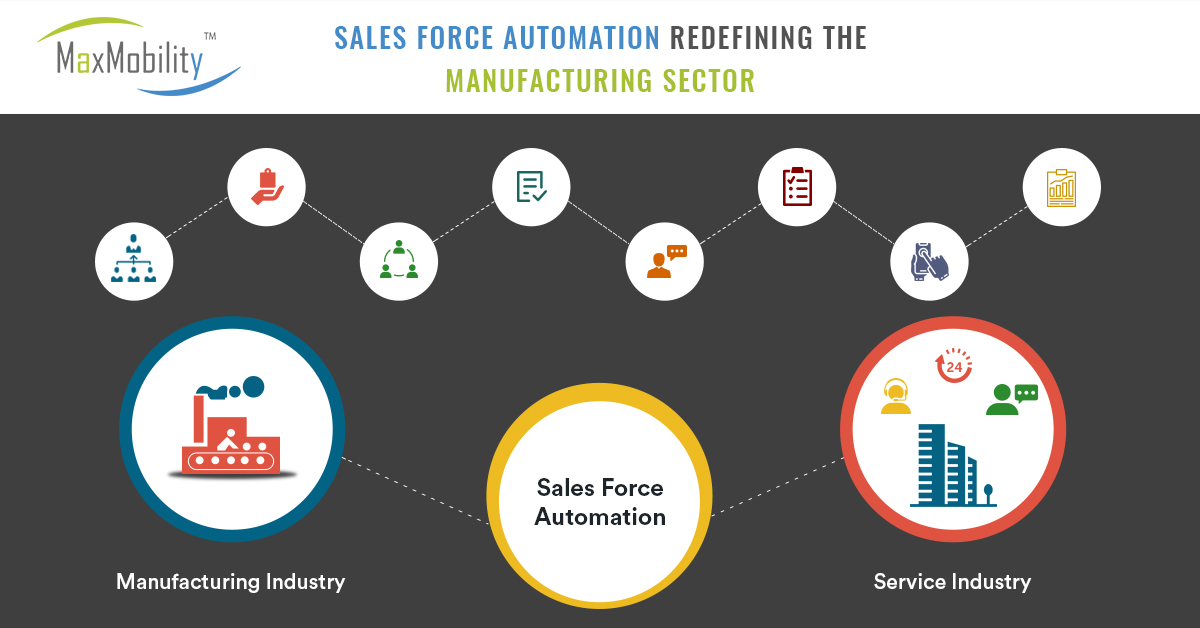 Sales Force Automation Redefining the Manufacturing Sector