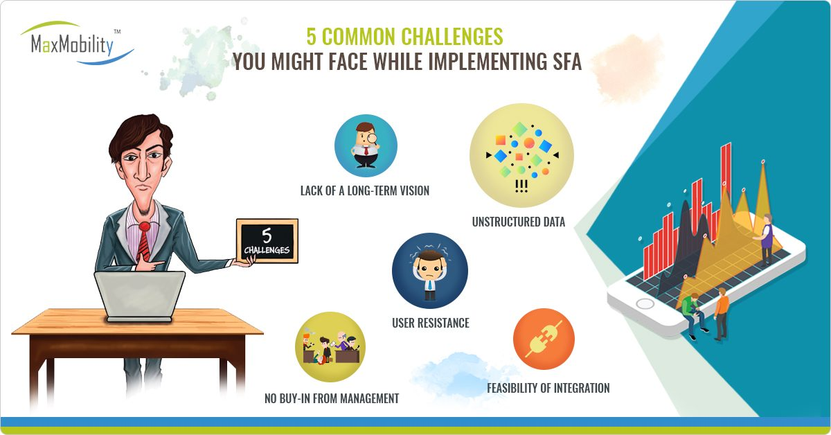 5 Common Challenges You Might Face While Implementing SFA