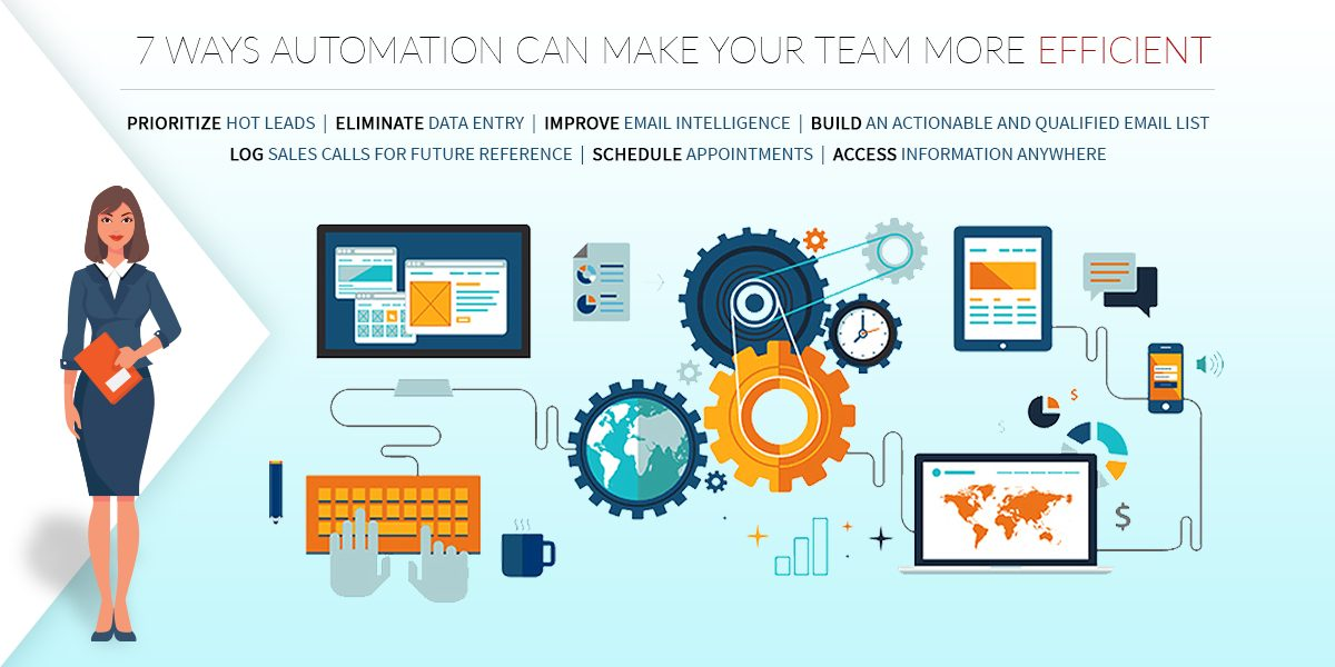 7 Ways Automation can Make your Team More Efficient